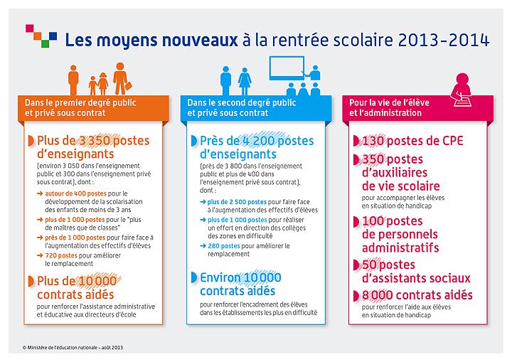 Les-moyens-nouveaux-a-la-rentree-scolaire-2013-2014_266809